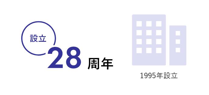 設立25周年
