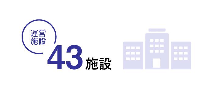 運営施設54施設