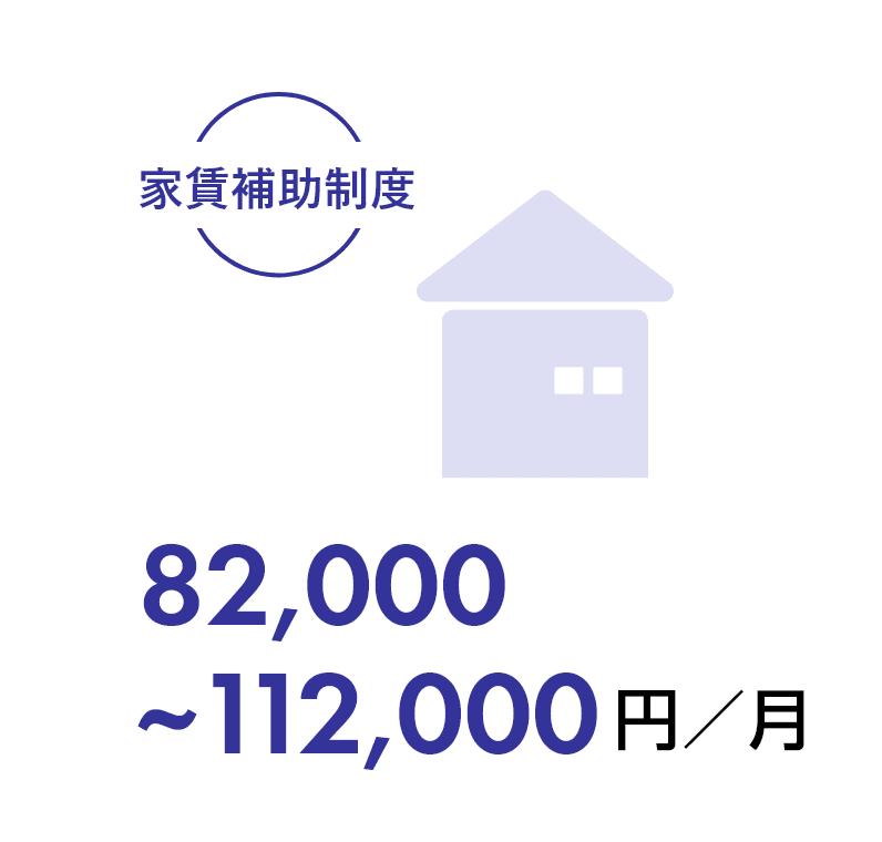 家賃補助制度 82,000~112,000万円
