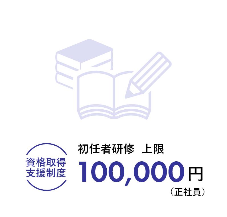 資格取得支援 初任者研修 上限100,000円